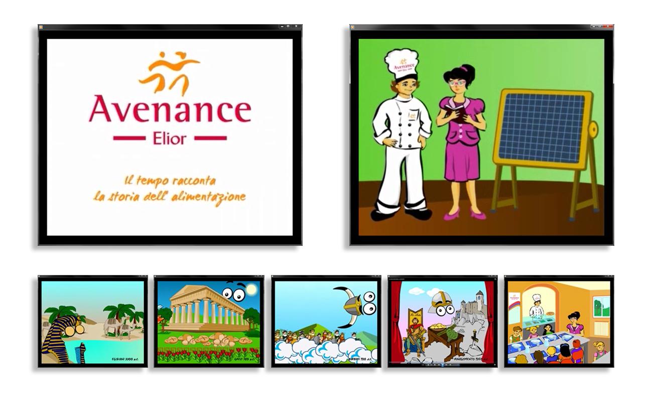 Avenance S.p.A. – Milano Video informativo scolastico Settore educazione e ristorazione